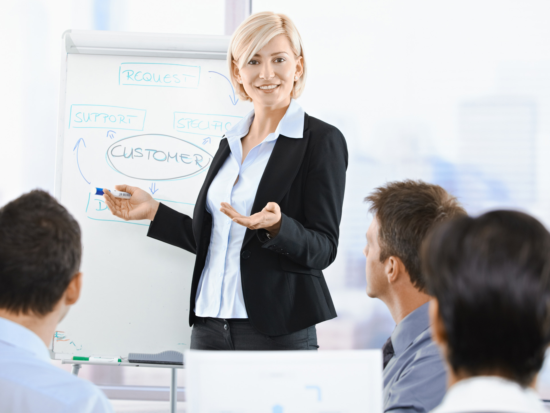 fym business coaching