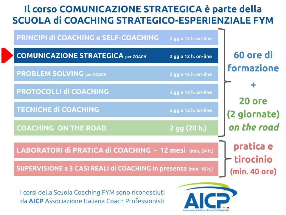 comunicazione-strategica