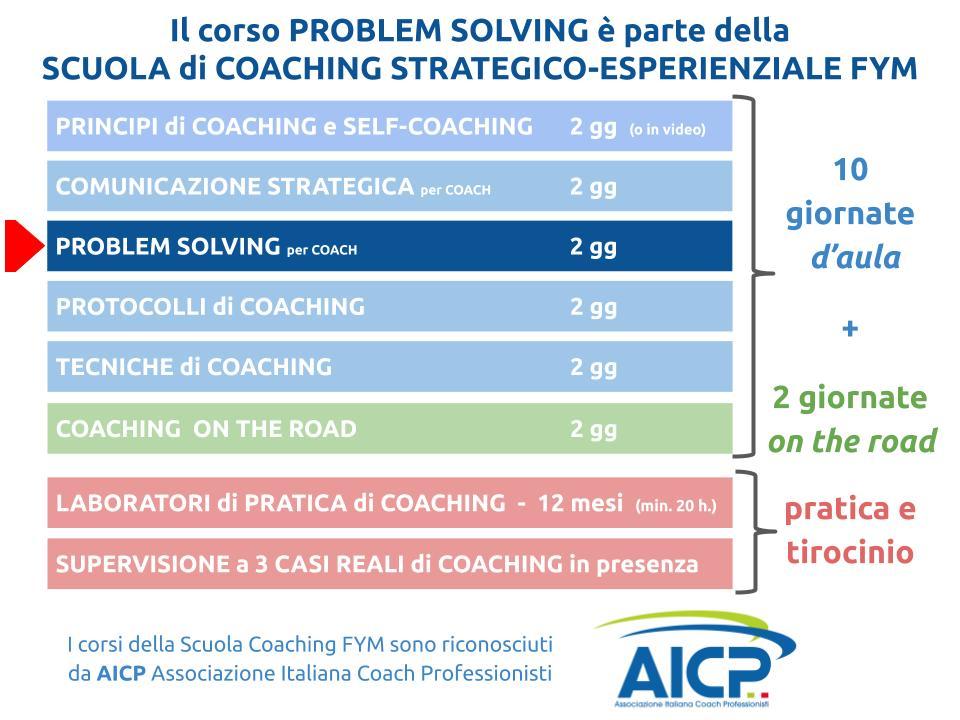 problem-solving-coaching