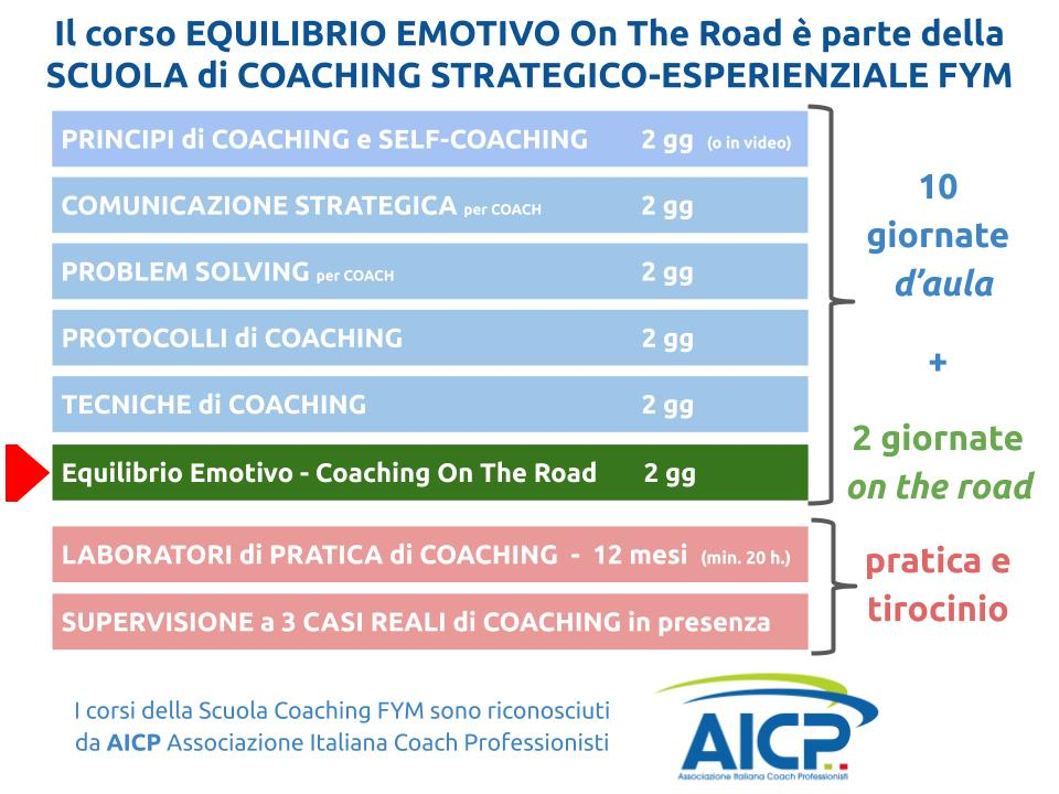coaching-on-the-road