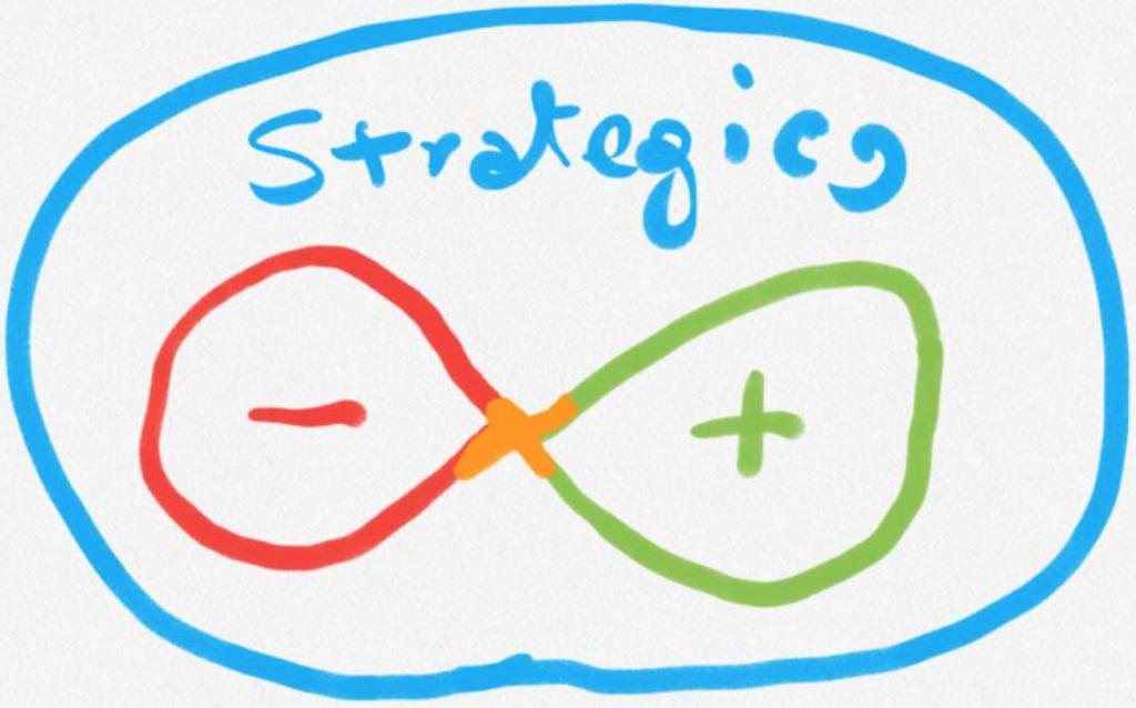 pensiero-strategico