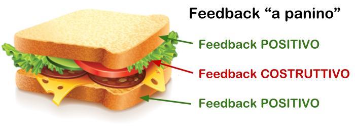 feedback-a-panino